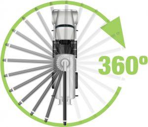 Diagram showing 360º Boom