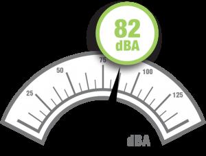 82 dBA reading